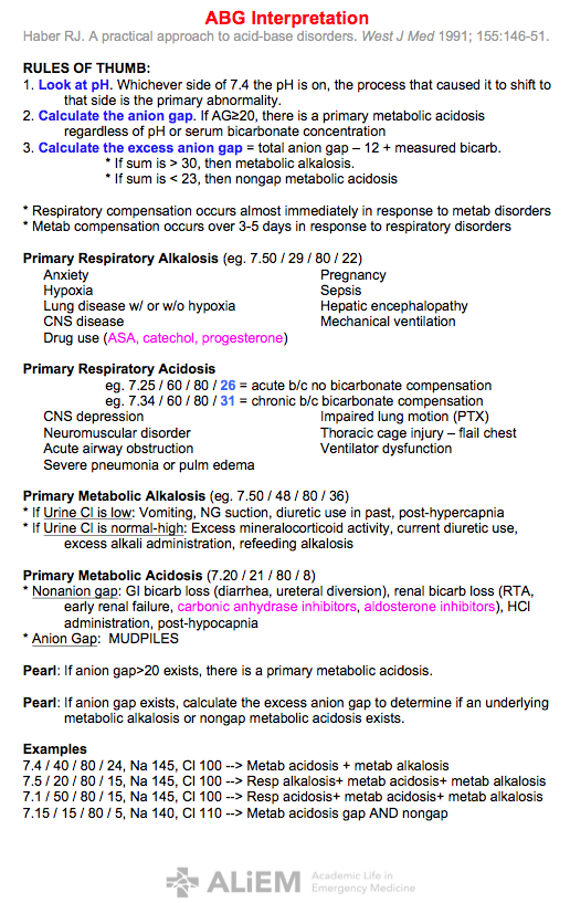 com 155 revision practice 5 national ems scope of practice model revision 6 2018 7 this version contains two parts: 8 i ems level descriptions 9 ii rapid process for expedited changes to the national ems scope of  155 level of supervision 156 medical oversight required minimal autonomy for limited advanced skills may provide minimal supervision of.