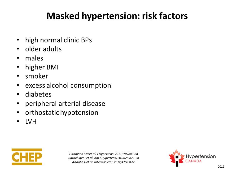 canadian hypertension guidelines 2018 pdf